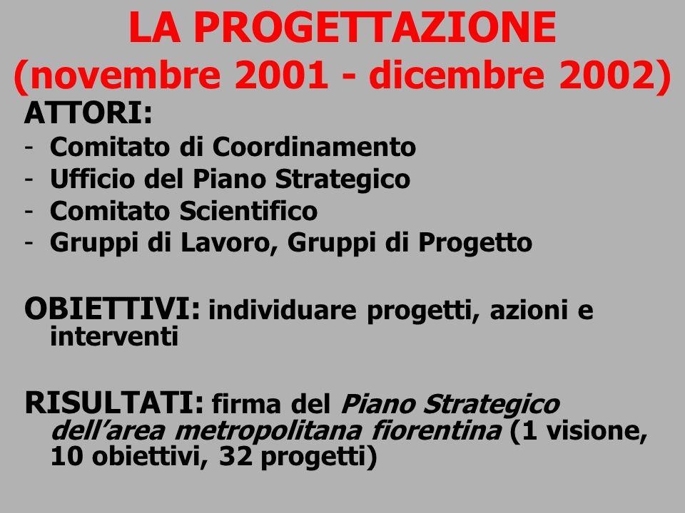 LA PROGETTAZIONE (novembre 2001 - dicembre 2002)