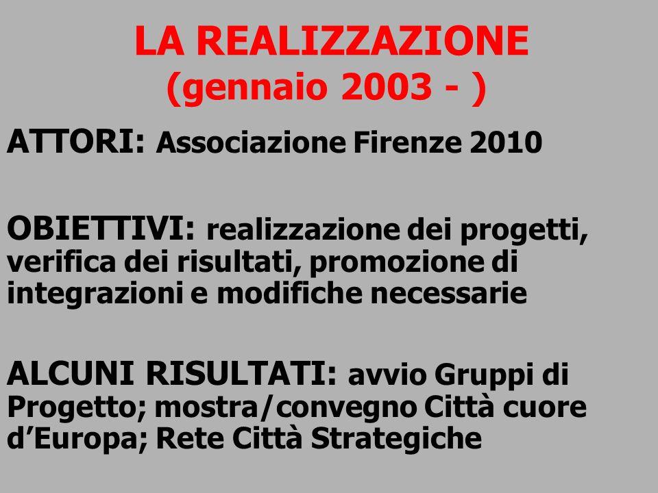 LA REALIZZAZIONE (gennaio 2003 - )