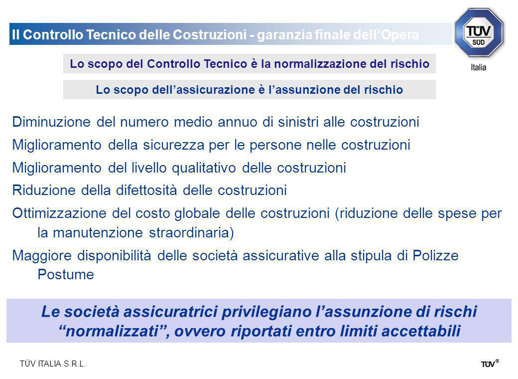 Il Controllo Tecnico delle Costruzioni - garanzia finale dell'Opera