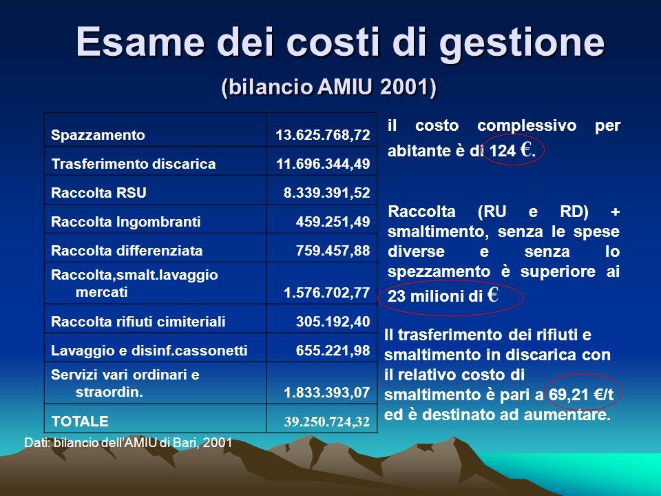 Esame dei costi di gestione (bilancio AMIU 2001)