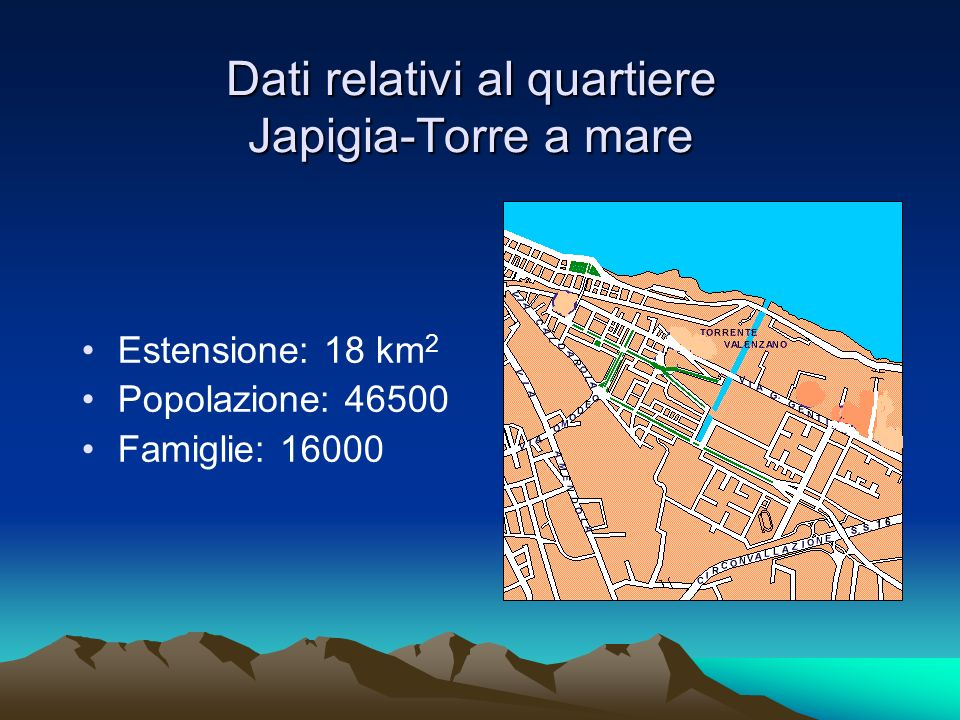 Dati relativi al quartiere Japigia-Torre a mare