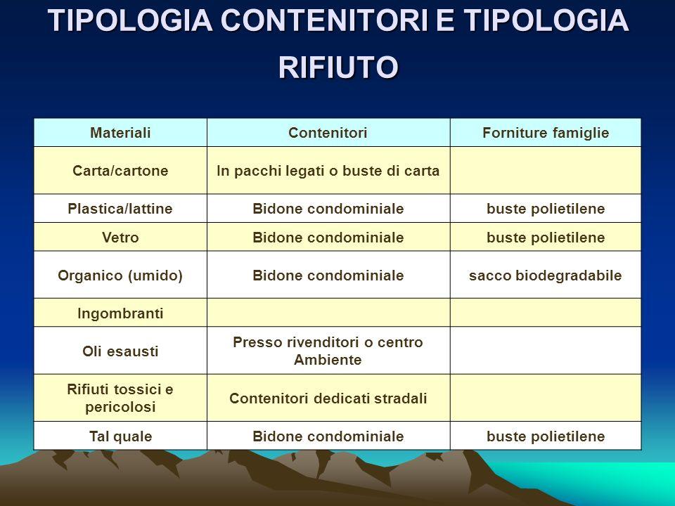 TIPOLOGIA CONTENITORI E TIPOLOGIA RIFIUTO