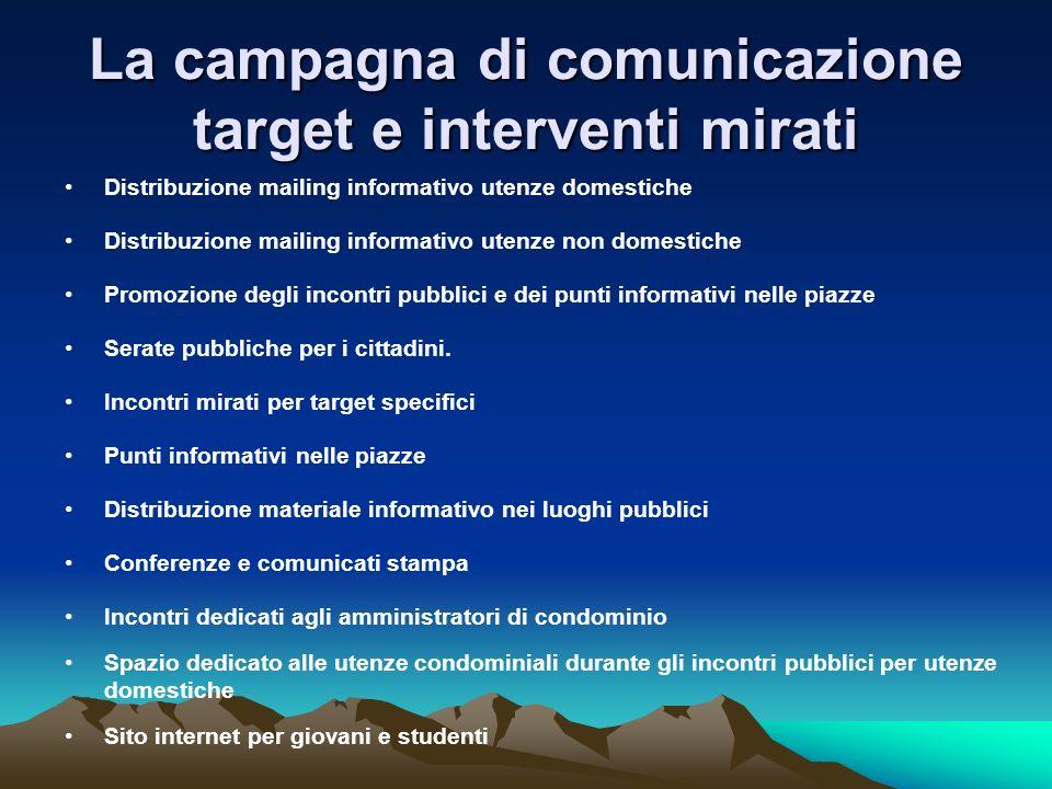 La campagna di comunicazione target e interventi mirati