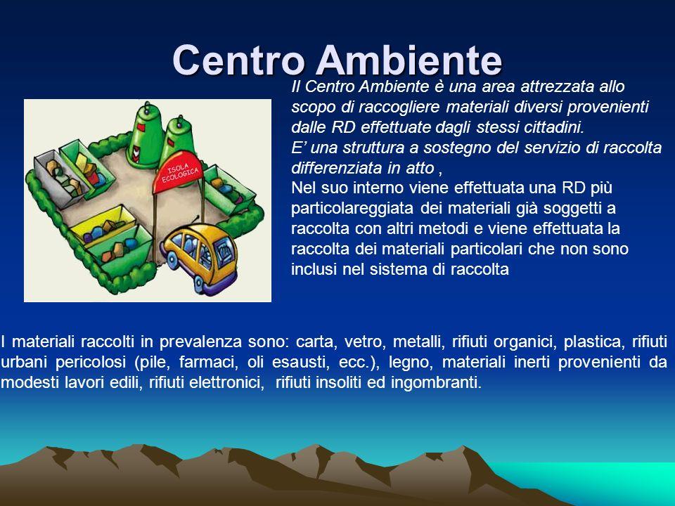 Centro Ambiente