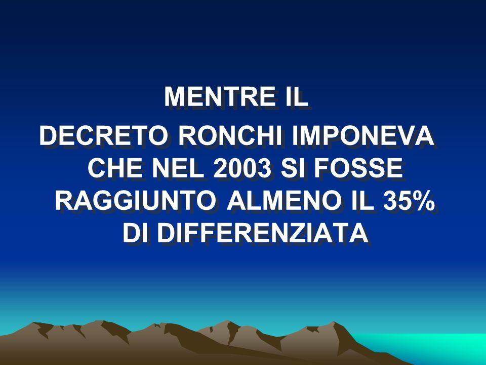MENTRE IL DECRETO RONCHI IMPONEVA CHE NEL 2003 SI FOSSE RAGGIUNTO ALMENO IL 35% DI DIFFERENZIATA