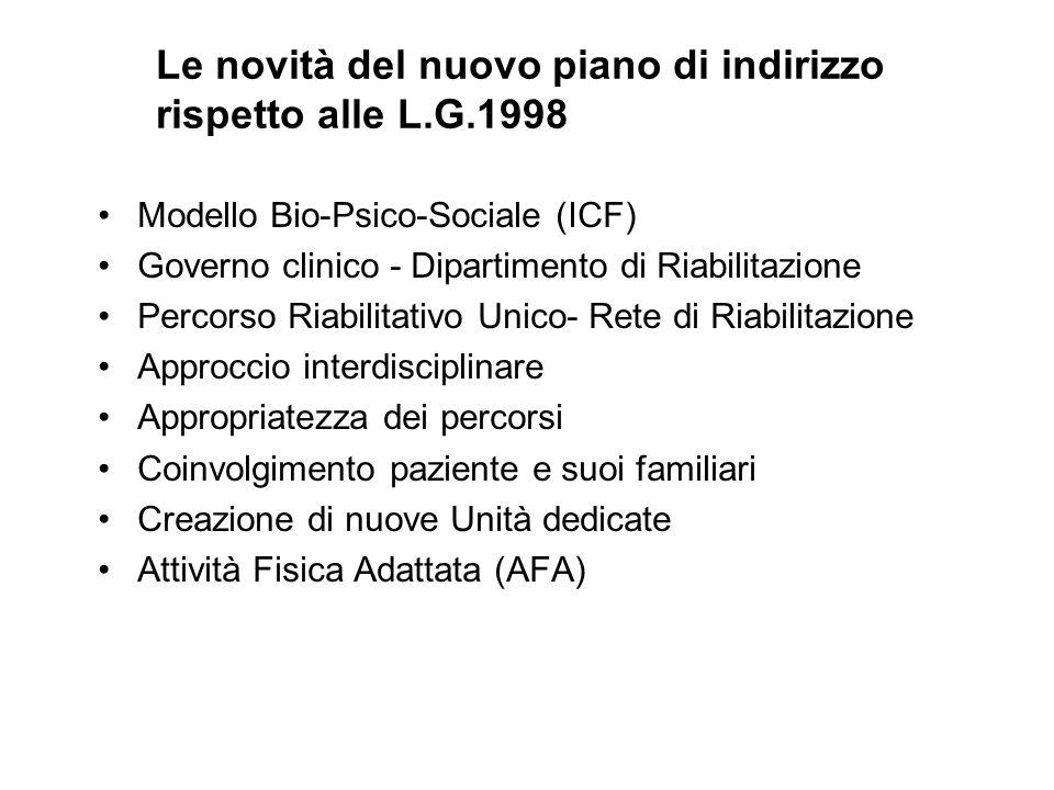 Le novità del nuovo piano di indirizzo rispetto alle L.G.1998