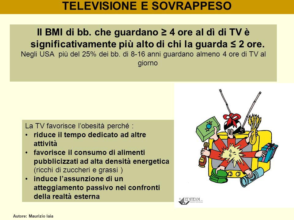 TELEVISIONE E SOVRAPPESO