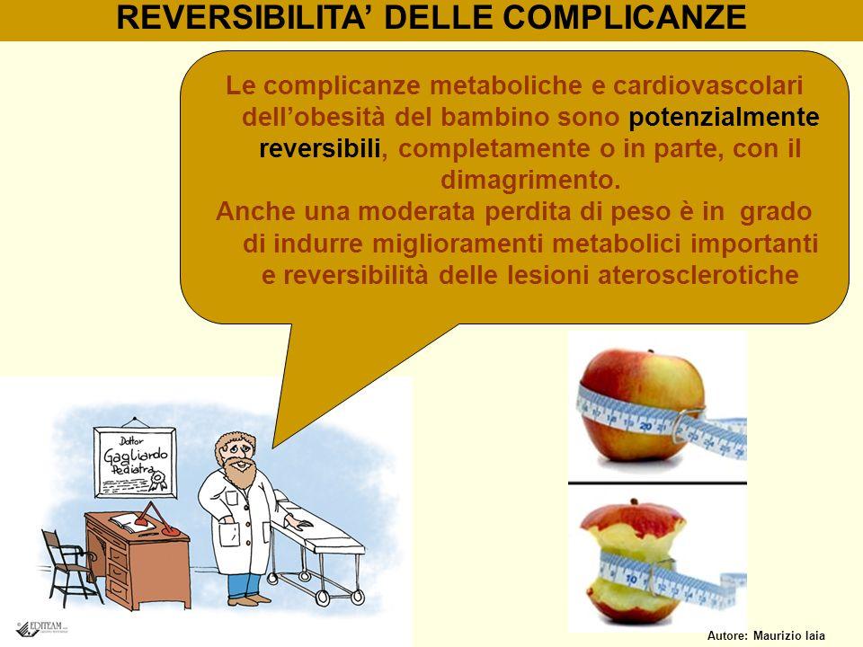 REVERSIBILITA' DELLE COMPLICANZE