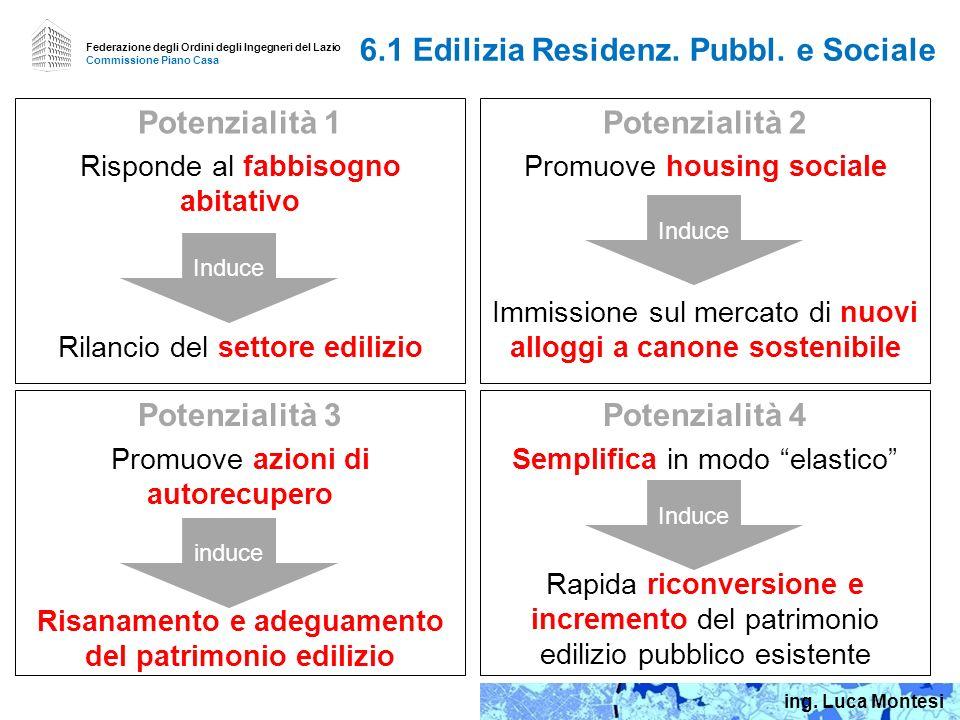 6.1 Edilizia Residenz. Pubbl. e Sociale