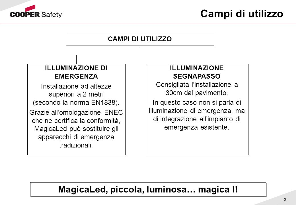 ILLUMINAZIONE DI EMERGENZA MagicaLed, piccola, luminosa… magica !!