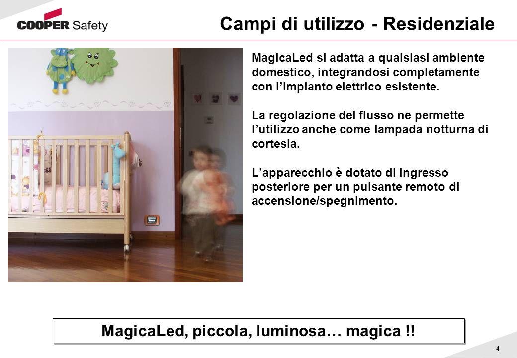 Campi di utilizzo - Residenziale