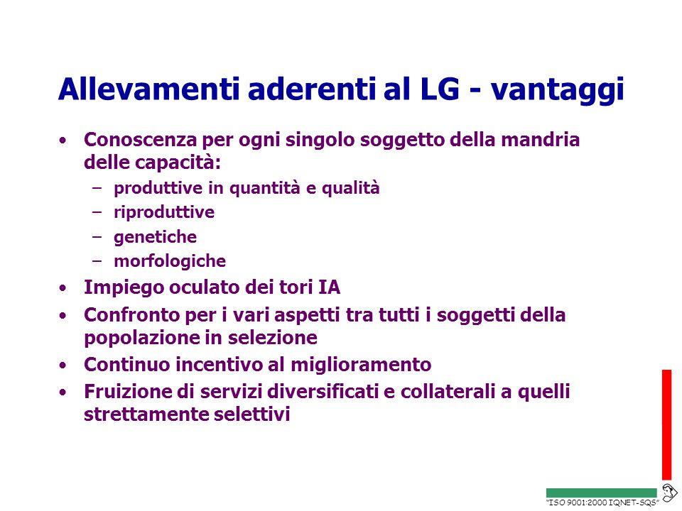 Allevamenti aderenti al LG - vantaggi