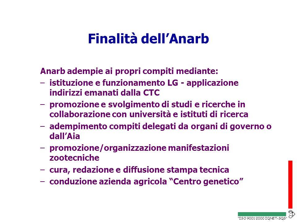 Finalità dell'Anarb Anarb adempie ai propri compiti mediante: