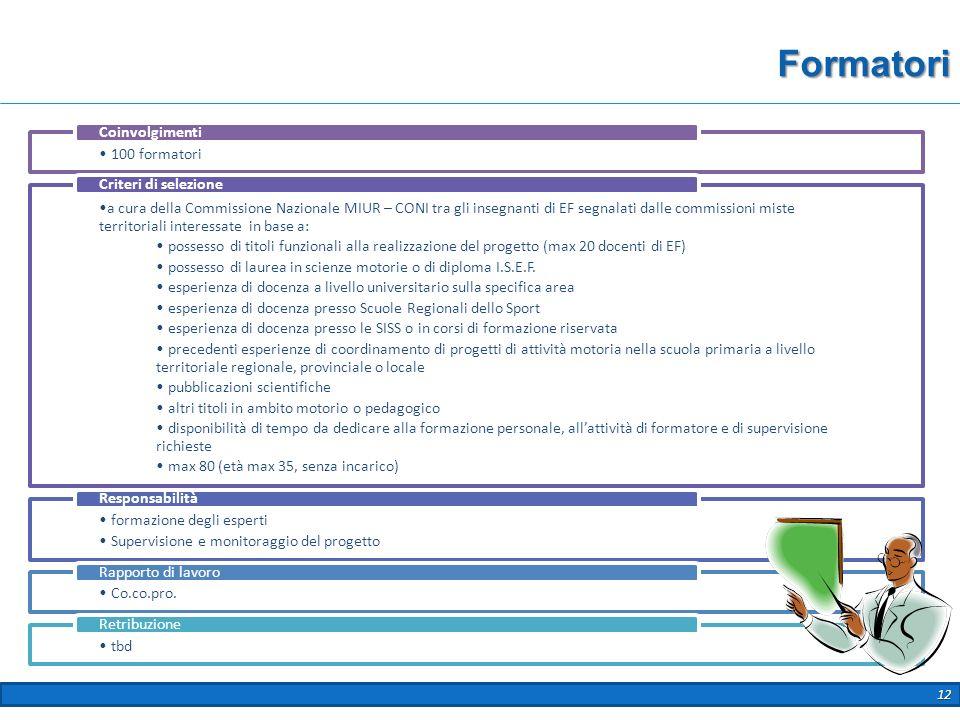 Formatori Coinvolgimenti 100 formatori Criteri di selezione