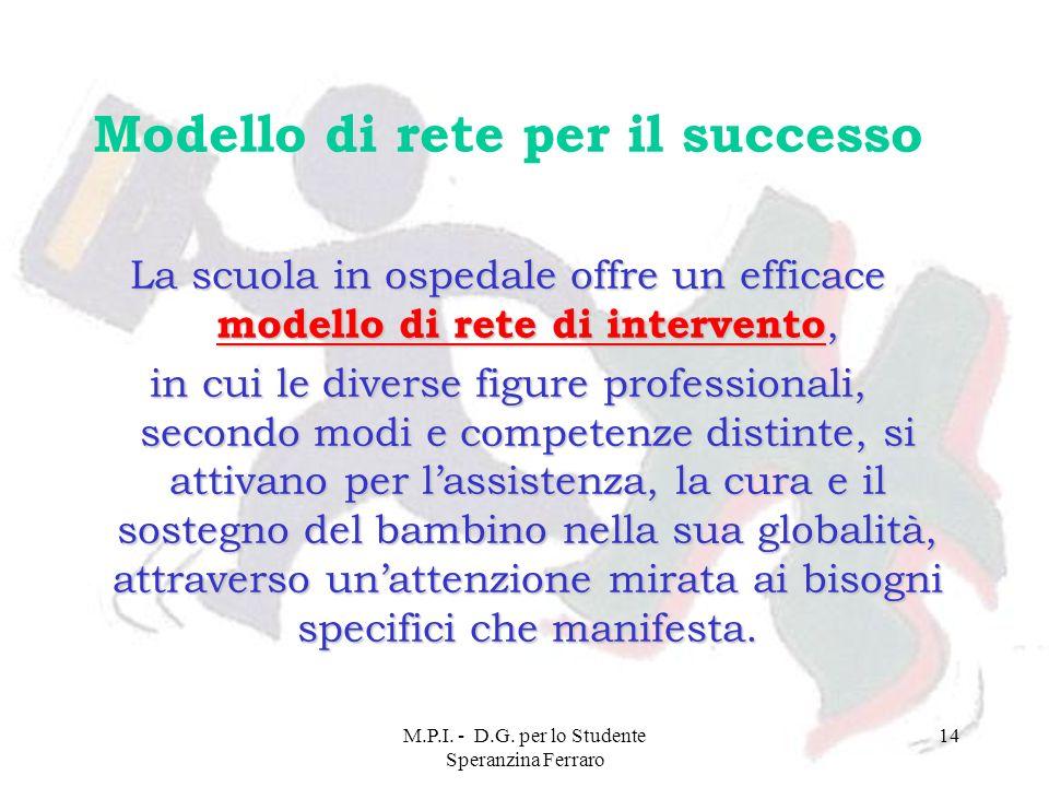 Modello di rete per il successo