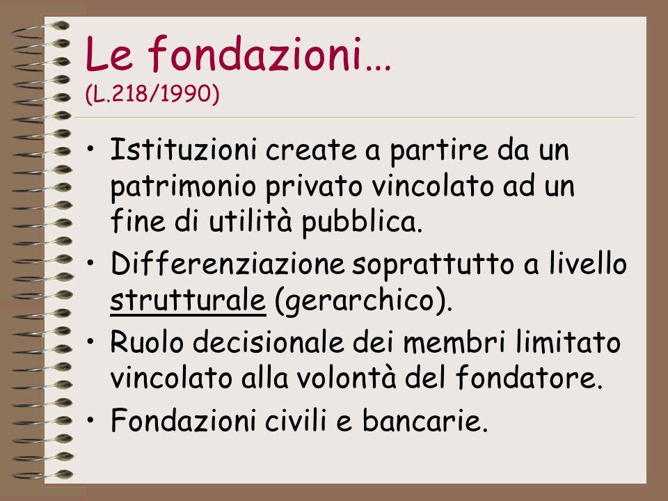 Le fondazioni… (L.218/1990)Istituzioni create a partire da un patrimonio privato vincolato ad un fine di utilità pubblica.