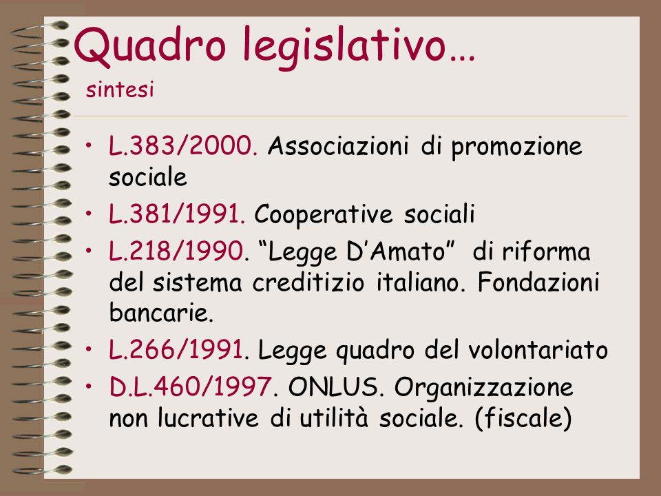 Quadro legislativo… sintesi