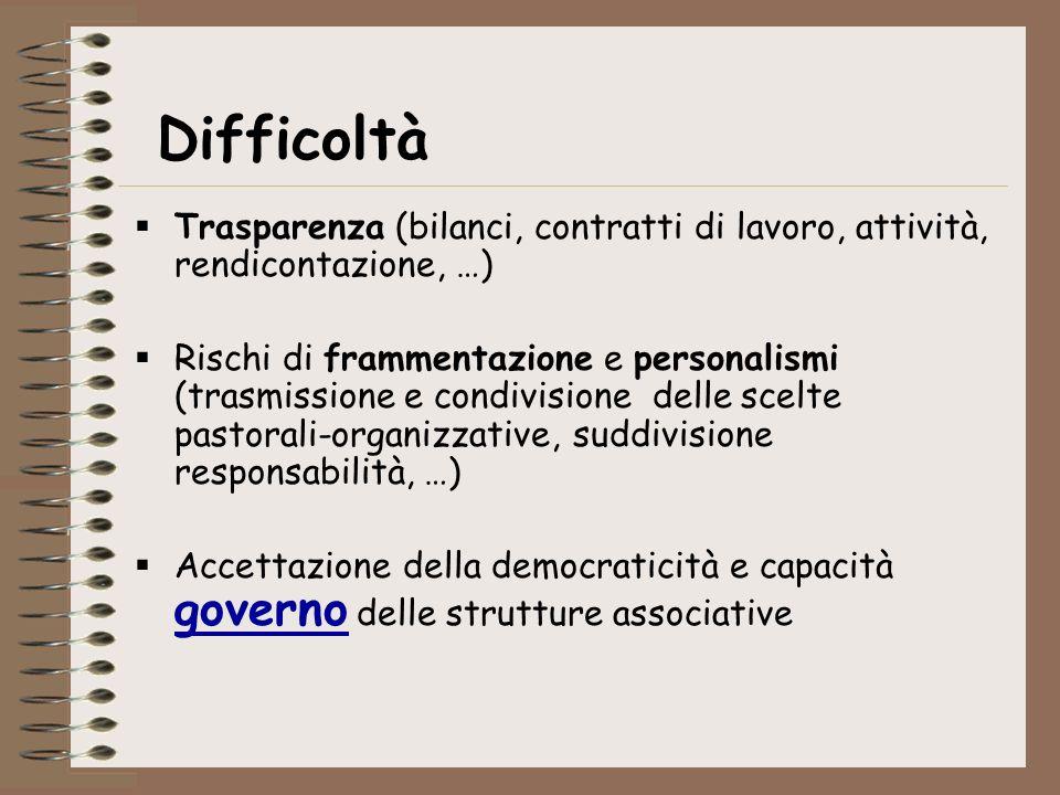 Difficoltà Trasparenza (bilanci, contratti di lavoro, attività, rendicontazione, …)