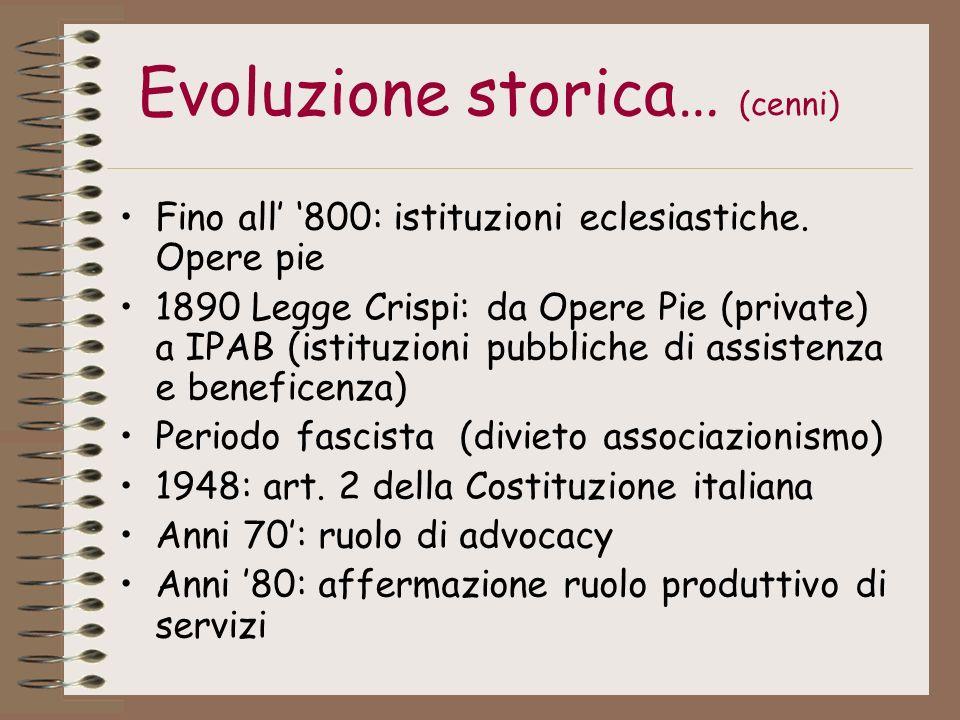 Evoluzione storica… (cenni)