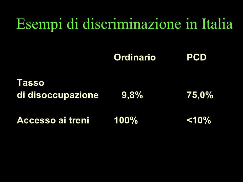 Esempi di discriminazione in Italia