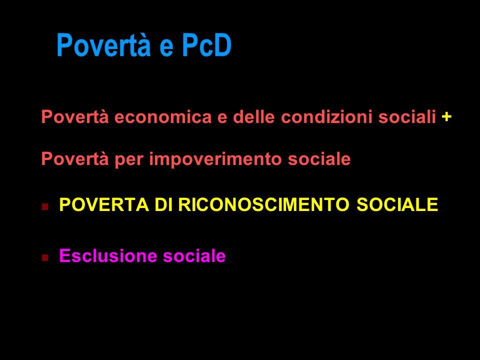Povertà e PcD Povertà economica e delle condizioni sociali +