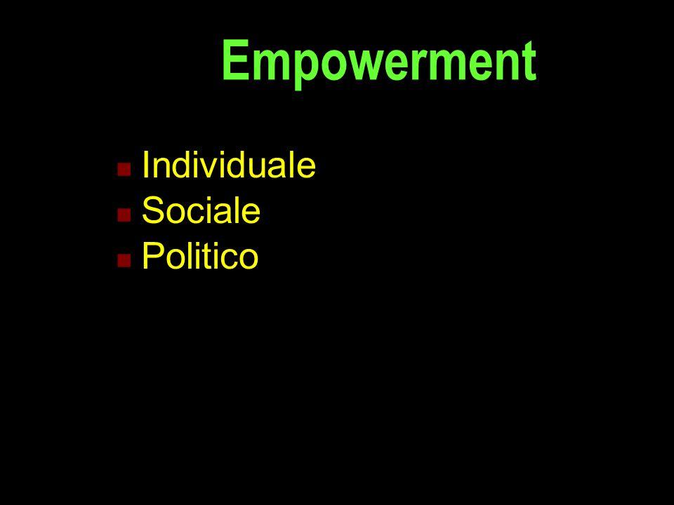 Empowerment Individuale Sociale Politico