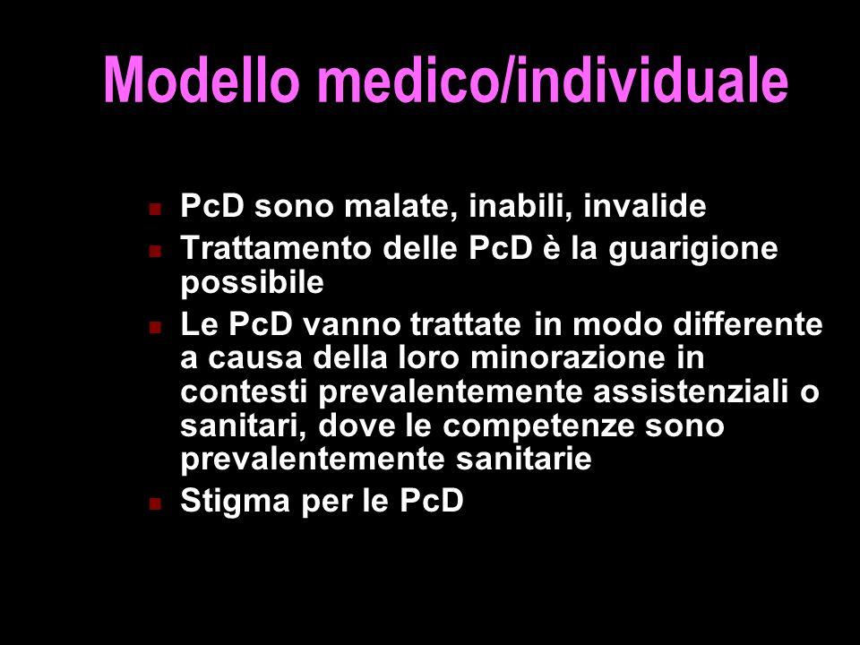 Modello medico/individuale
