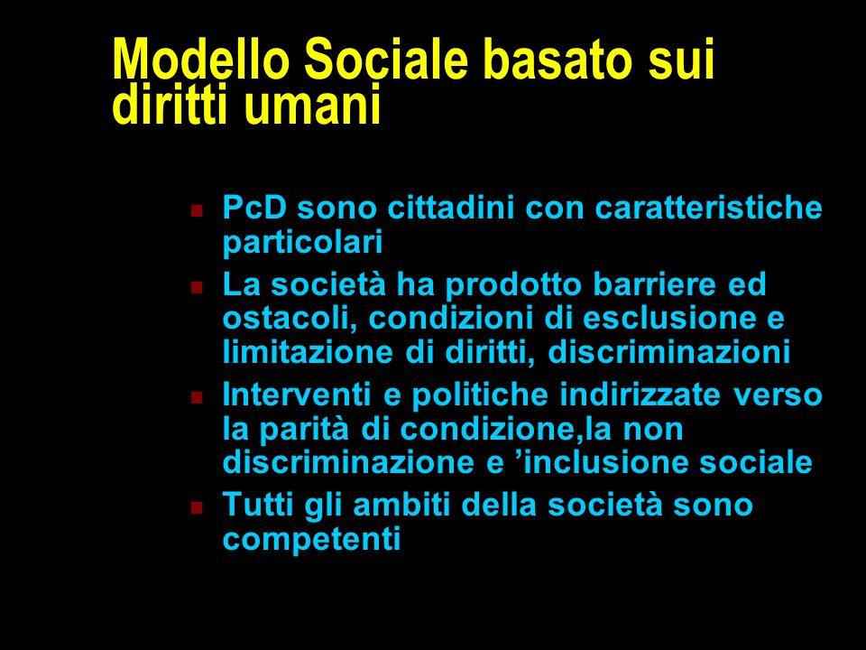 Modello Sociale basato sui diritti umani