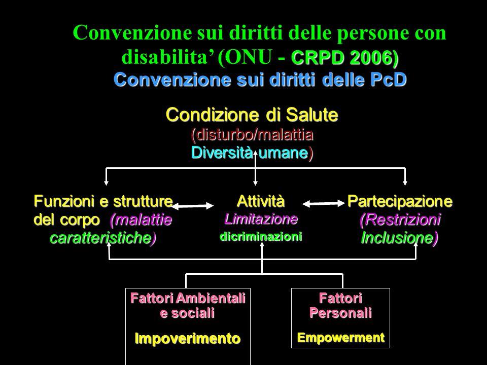 Convenzione sui diritti delle PcD