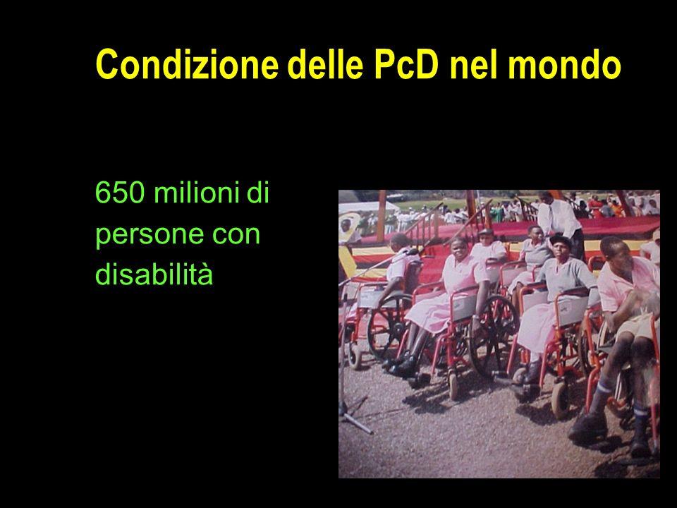 Condizione delle PcD nel mondo