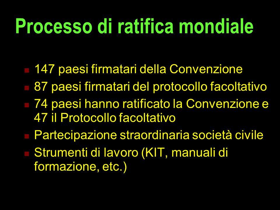Processo di ratifica mondiale