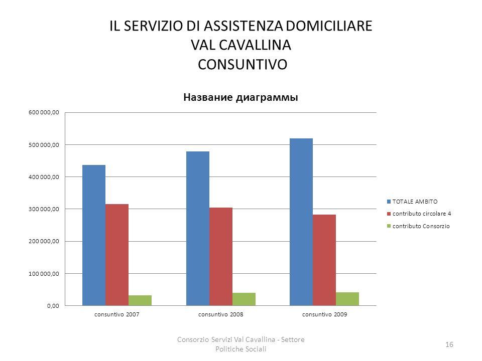 IL SERVIZIO DI ASSISTENZA DOMICILIARE VAL CAVALLINA CONSUNTIVO