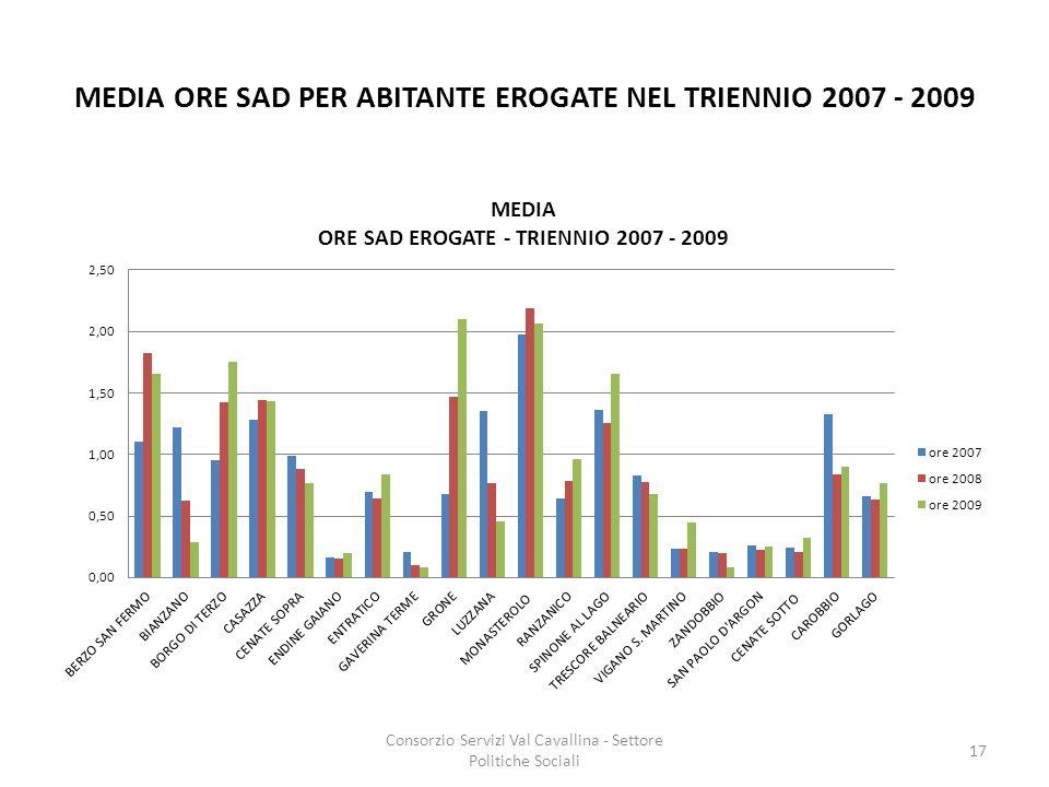 MEDIA ORE SAD PER ABITANTE EROGATE NEL TRIENNIO 2007 - 2009