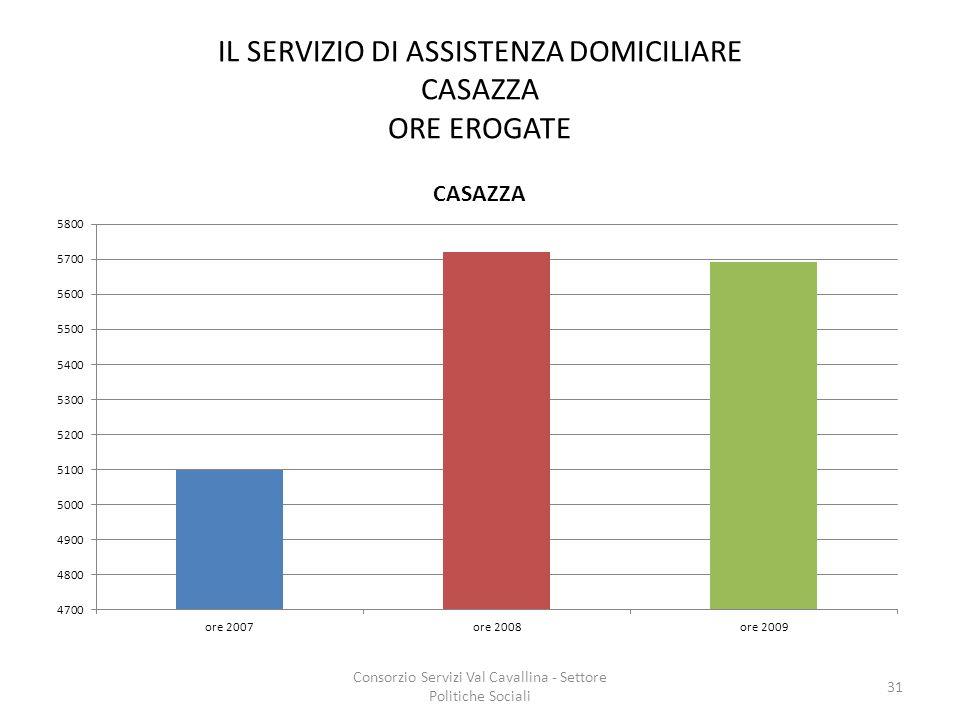 IL SERVIZIO DI ASSISTENZA DOMICILIARE CASAZZA ORE EROGATE