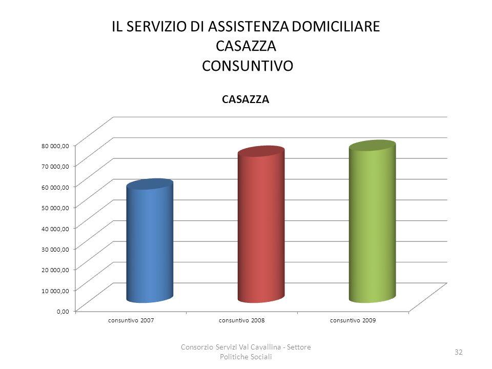 IL SERVIZIO DI ASSISTENZA DOMICILIARE CASAZZA CONSUNTIVO