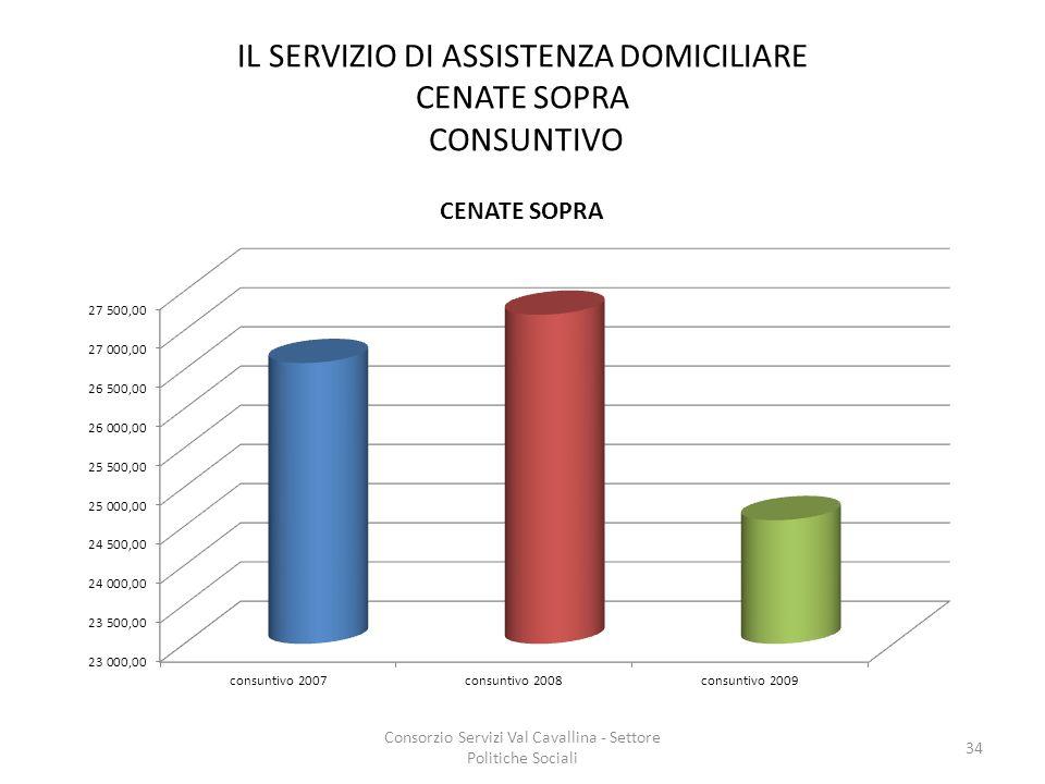 IL SERVIZIO DI ASSISTENZA DOMICILIARE CENATE SOPRA CONSUNTIVO