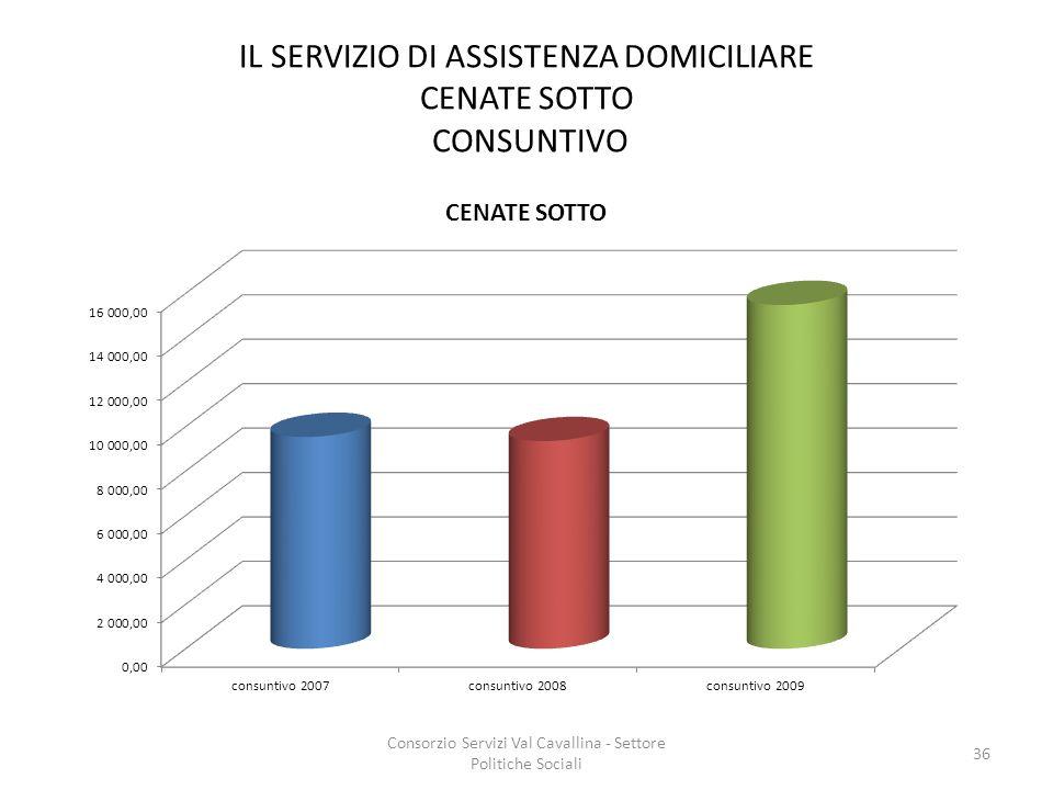 IL SERVIZIO DI ASSISTENZA DOMICILIARE CENATE SOTTO CONSUNTIVO