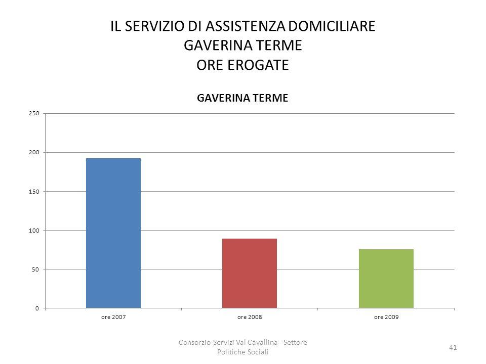 IL SERVIZIO DI ASSISTENZA DOMICILIARE GAVERINA TERME ORE EROGATE