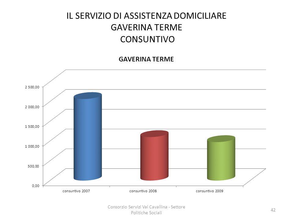 IL SERVIZIO DI ASSISTENZA DOMICILIARE GAVERINA TERME CONSUNTIVO