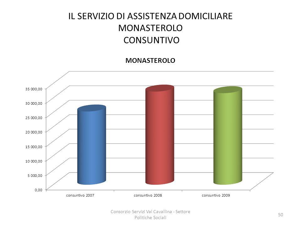 IL SERVIZIO DI ASSISTENZA DOMICILIARE MONASTEROLO CONSUNTIVO