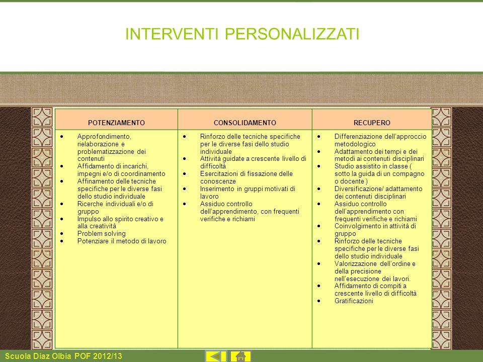 INTERVENTI PERSONALIZZATI