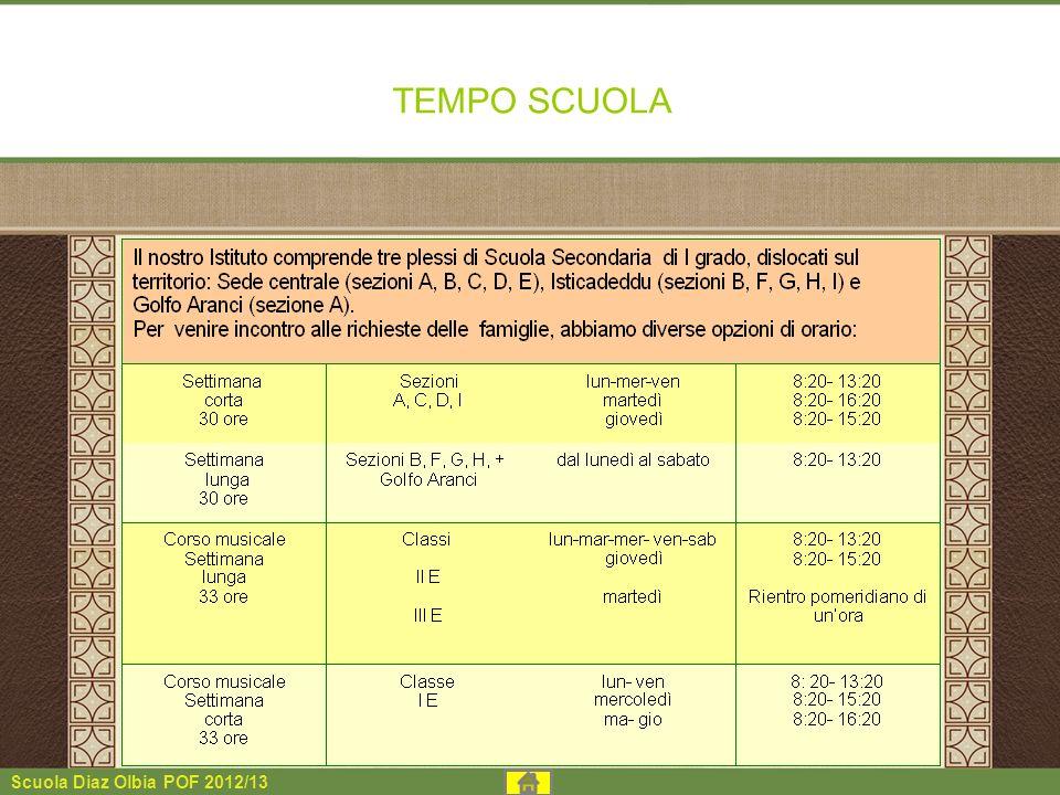 TEMPO SCUOLA 104 104