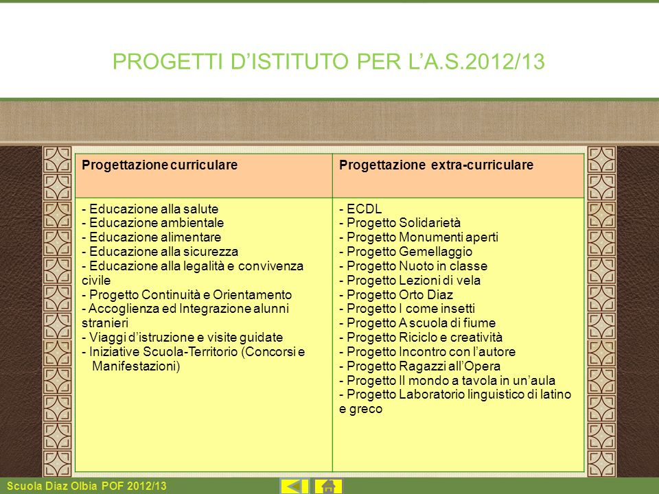 PROGETTI D'ISTITUTO PER L'A.S.2012/13
