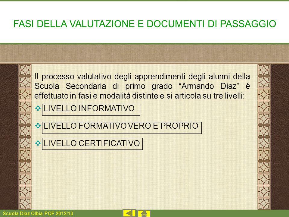 FASI DELLA VALUTAZIONE E DOCUMENTI DI PASSAGGIO