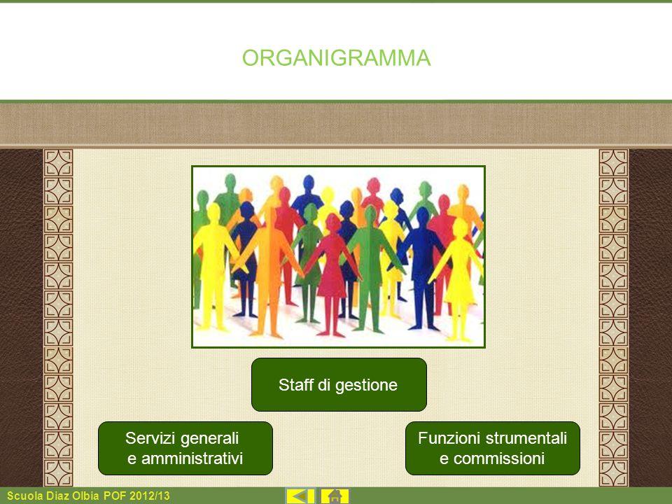 ORGANIGRAMMA Staff di gestione Servizi generali e amministrativi