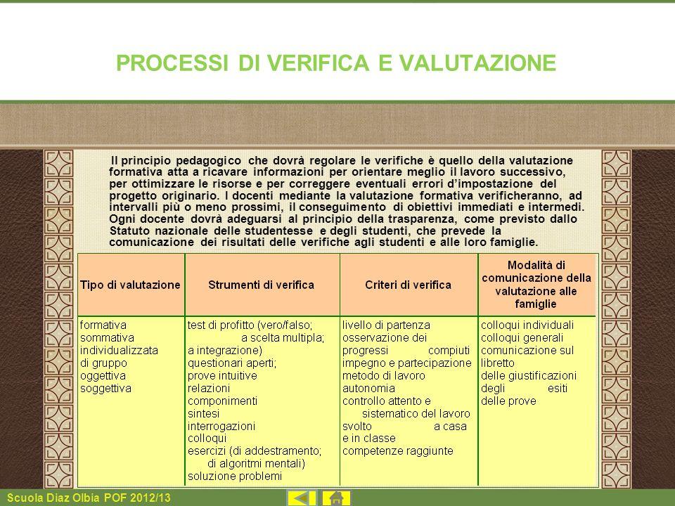 PROCESSI DI VERIFICA E VALUTAZIONE