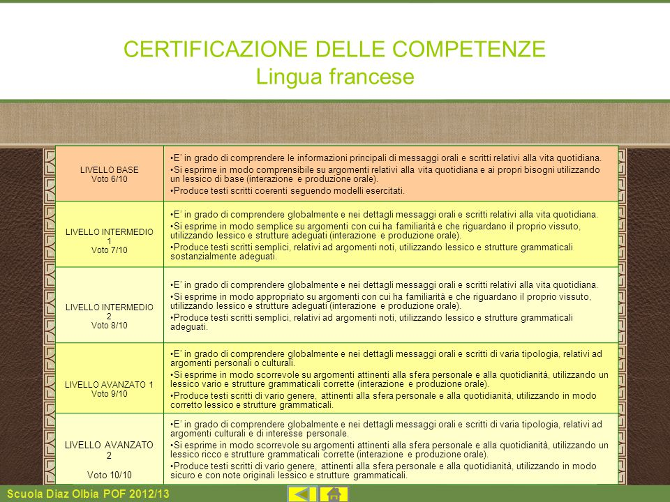 CERTIFICAZIONE DELLE COMPETENZE Lingua francese