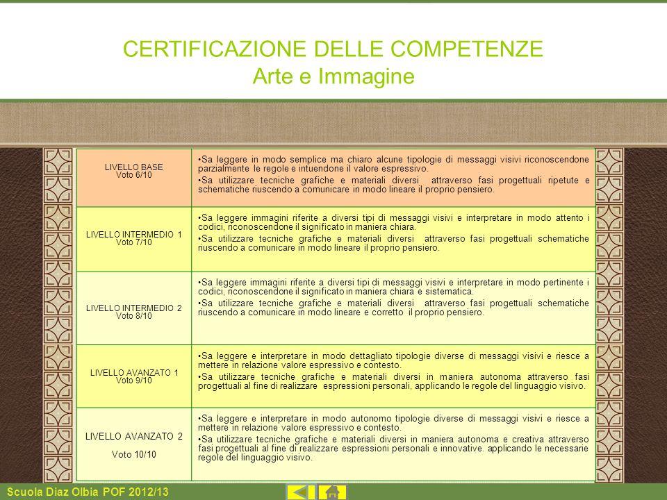 CERTIFICAZIONE DELLE COMPETENZE Arte e Immagine