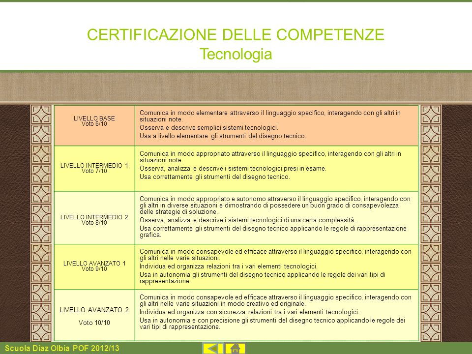 CERTIFICAZIONE DELLE COMPETENZE Tecnologia