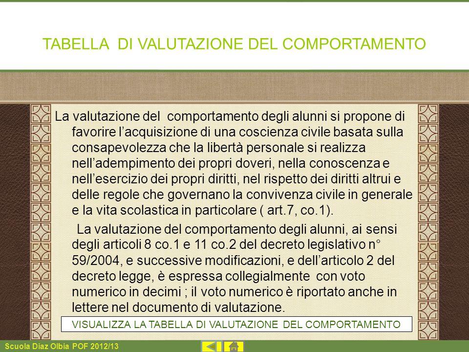 TABELLA DI VALUTAZIONE DEL COMPORTAMENTO